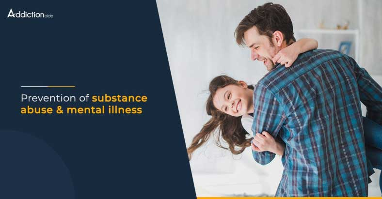 Prevention Of Substance Abuse & Mental Illness