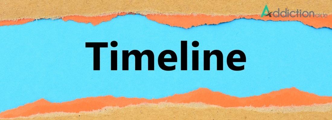 Ambien Withdrawal Timeline
